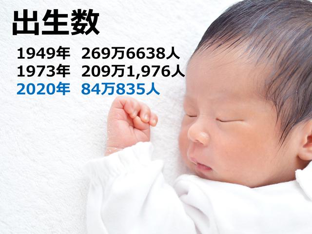出生数と予測